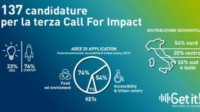 137 Candidature raccolte per la Call For Impact 3!